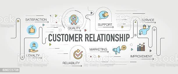 Customer relationship banner and icons vector id636223708?b=1&k=6&m=636223708&s=612x612&h=rvyzwd45uatldivyqcmqmaaxy7qdmgr9mi9v1cramam=