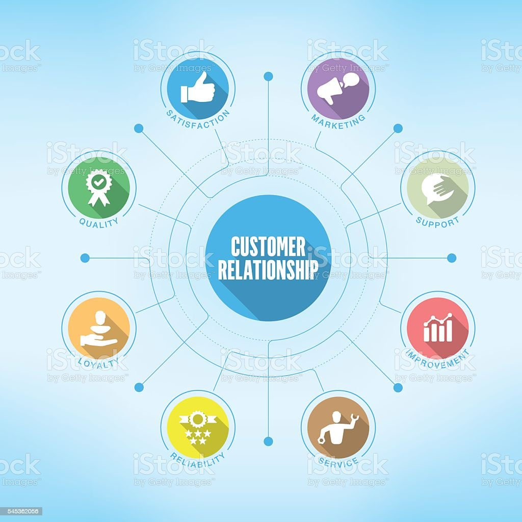 Customer Relationship Chart With Keywords And Icons Stock Vector Art ...