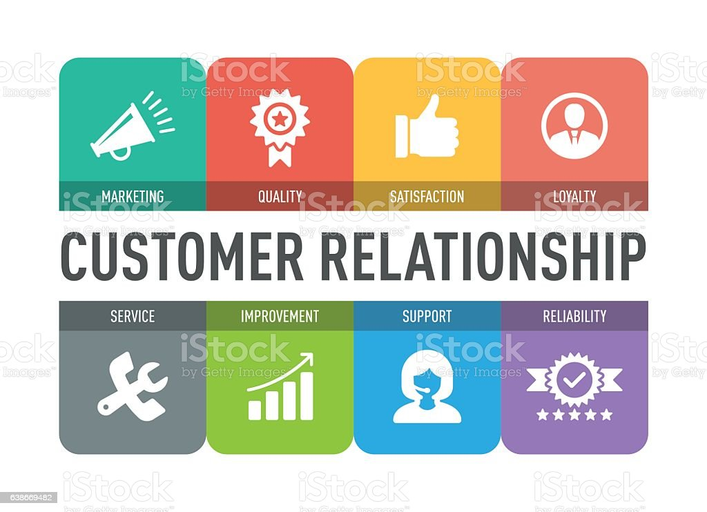 Customer Relationship Icon Set vector art illustration