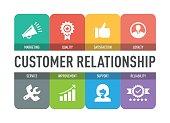 Customer Relationship Icon Set