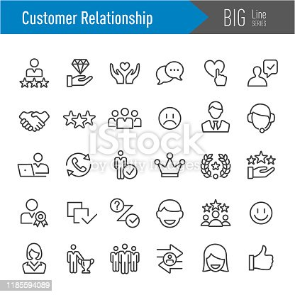 Customer Relationship,