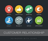 Customer Relationship chart with keywords and icons. Flat design with long shadows