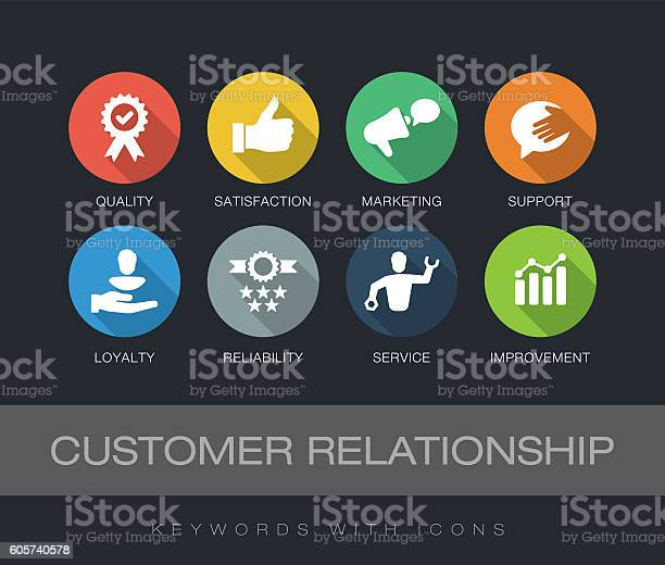 Customer relationship keywords with icons vector id605740578?b=1&k=6&m=605740578&s=612x612&h=6qriserhkpuvfab5yzicy oauyvrr 7rf0fjjvmquk8=