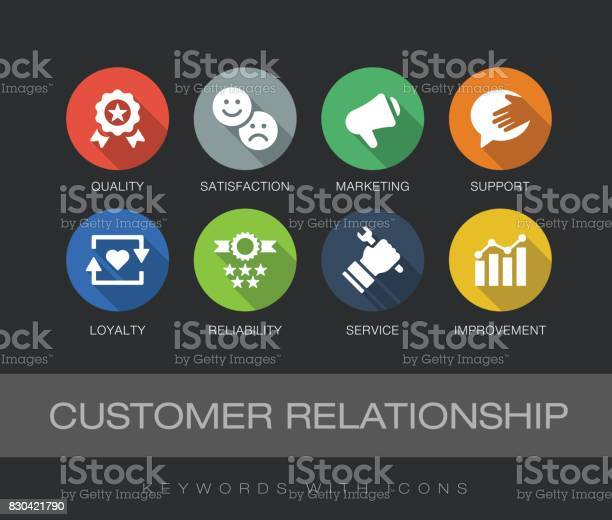 Customer relationship keywords with icons vector id830421790?b=1&k=6&m=830421790&s=612x612&h=ar0jrwdyusx 70ezyhlgieqk1yryxoewgx001xzrhyq=