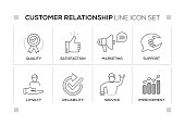 Customer Relationship chart with keywords and monochrome line icons