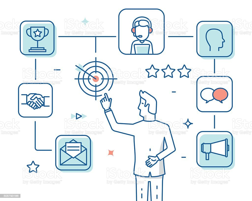 Customer relationship management and interaction with clients, work coordination. Infographic vector art illustration