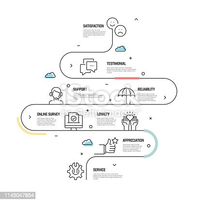 Customer Relationship Vector Concept and Infographic Design Elements in Linear Style
