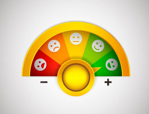Compteur de satisfaction client avec button, flèche et émotions qui vont de la plus négative pour les plus positifs. Illustration vectorielle - Illustration vectorielle