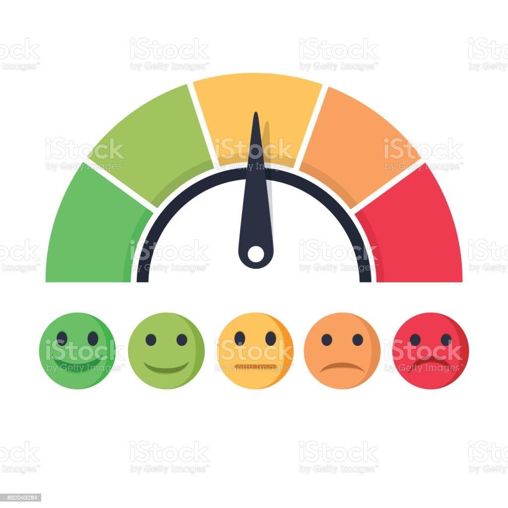 Compteur de satisfaction client avec illustration vectorielle des émotions différentes. Échelle de couleur avec la flèche du rouge au vert compteur de satisfaction client avec illustration vectorielle des émotions différentes échelle de couleur avec la flèche du rouge au vert vecteurs libres de droits et plus d'images vectorielles de affaires libre de droits