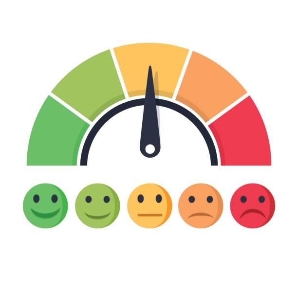 다른 감정 벡터 일러스트와 함께 고객 만족 미터입니다. 녹색에서 빨간색 화살표와 색상을 규모 - 악한 stock illustrations