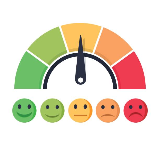 Customer satisfaction meter with different emotions Vector illustration. Scale color with arrow from red to green Customer satisfaction meter with different emotions Vector illustration. Scale color with arrow from red to green and the scale of emotions. The measuring device icon- sign tachometer, speedometer, indicators. Color scale of emotions attitude stock illustrations