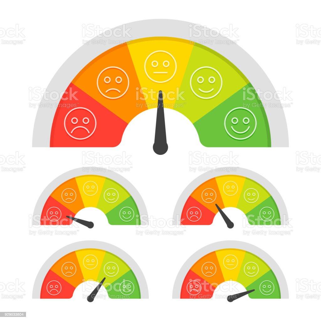 Compteur de satisfaction client avec différentes émotions. Illustration vectorielle - Illustration vectorielle