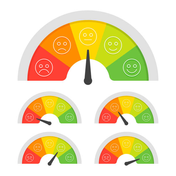 Customer satisfaction meter with different emotions. Vector illustration Customer satisfaction meter with different emotions. Vector illustration. meter instrument of measurement stock illustrations