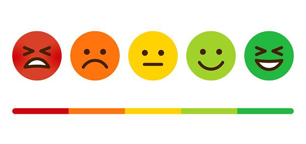 Customer Satisfaction Survey Emoticons clipart