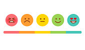 A set of Customer Satisfaction Survey Emoticons. File is built in CMYK for optimal printing.