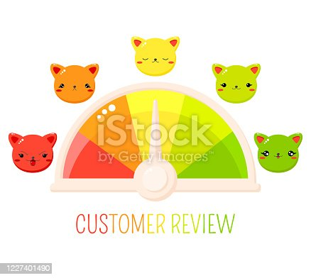 Rating experience concept. Customer service evaluation form with cute cats smiles and rating scale. Customer review feedback of quality and service. Vector emoji symbols and ranking bar for user vote