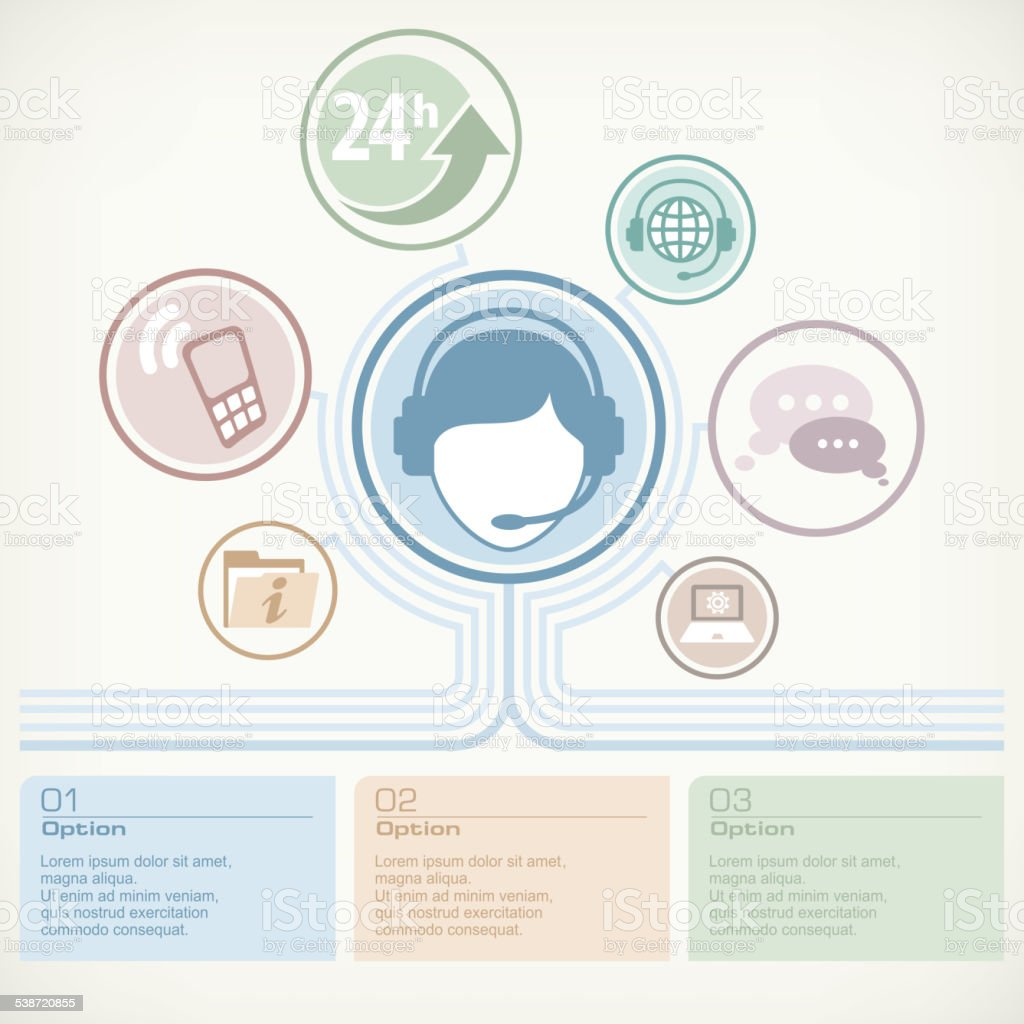 Customer service infographic with female operator & text, vector vector art illustration