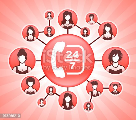 24/7 Customer Service Women's Rights Pink Vector Background. The main icon depicted in this image is placed on a pink round button in the center of the illustration, It is surrounded by a set of smaller buttons with faces of women of various backgrounds and age groups. The buttons are interconnected and form a network that can represent women's rights and other concepts associated with the power of women and equality in the modern society.