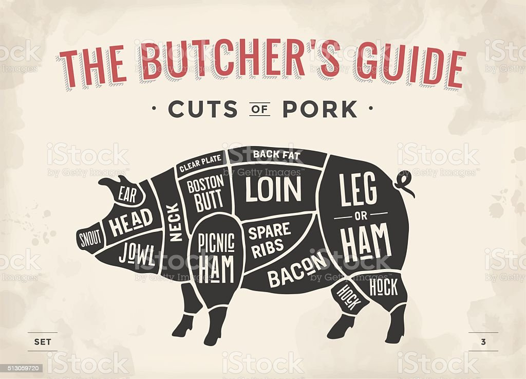 Cut of meat set. Poster Butcher diagram, scheme and guide vector art illustration