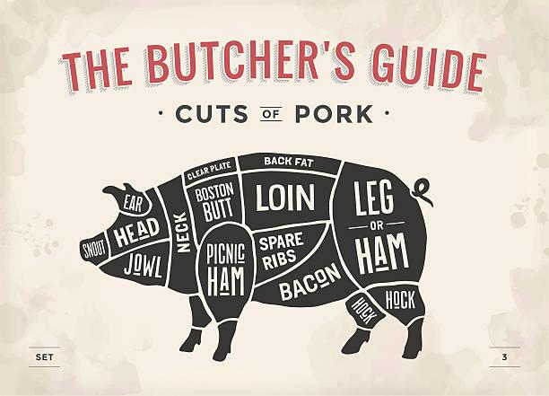 stockillustraties, clipart, cartoons en iconen met cut of meat set. poster butcher diagram, scheme and guide - vleesdelen