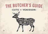 Cut of meat set. Poster Butcher diagram, scheme - Venisson