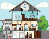 Cutaway of house with furnishing.