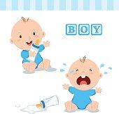 Cute baby boy with milk bottle