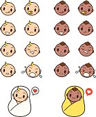 Cute Baby Faces Emoticon Icon Set