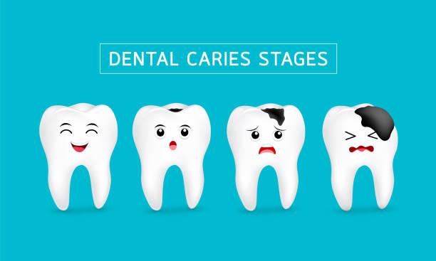 stockillustraties, clipart, cartoons en iconen met schattig stripfiguur tand toon stadia van ontwikkeling van cariës. - dentine