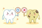 cute cartoon healthy teeth and tooth decay take cross and circle board