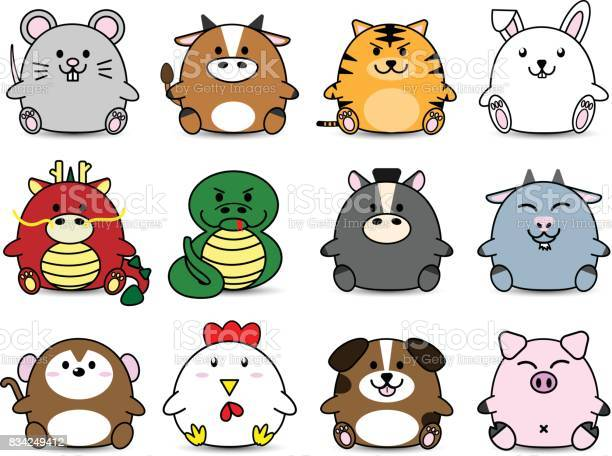 Cute fatty cartoon of chinese zoidac horoscope animal sign collection vector id834249412?b=1&k=6&m=834249412&s=612x612&h=qxko5hbzoqoie3xlsoyuyvejsozwvvkfaow77cpgkwk=