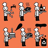 Vector Icon Set: Chef and Food Service.