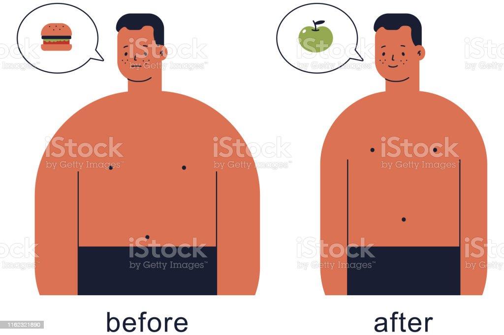 Bajar de peso antes y despues animados para