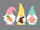 Vector illustration of three Easter gnomes holding Easter egg, chocolate bunny and carrot.