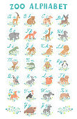 Cute vector zoo alphabet. Funny cartoon animals. Letters. Learn to