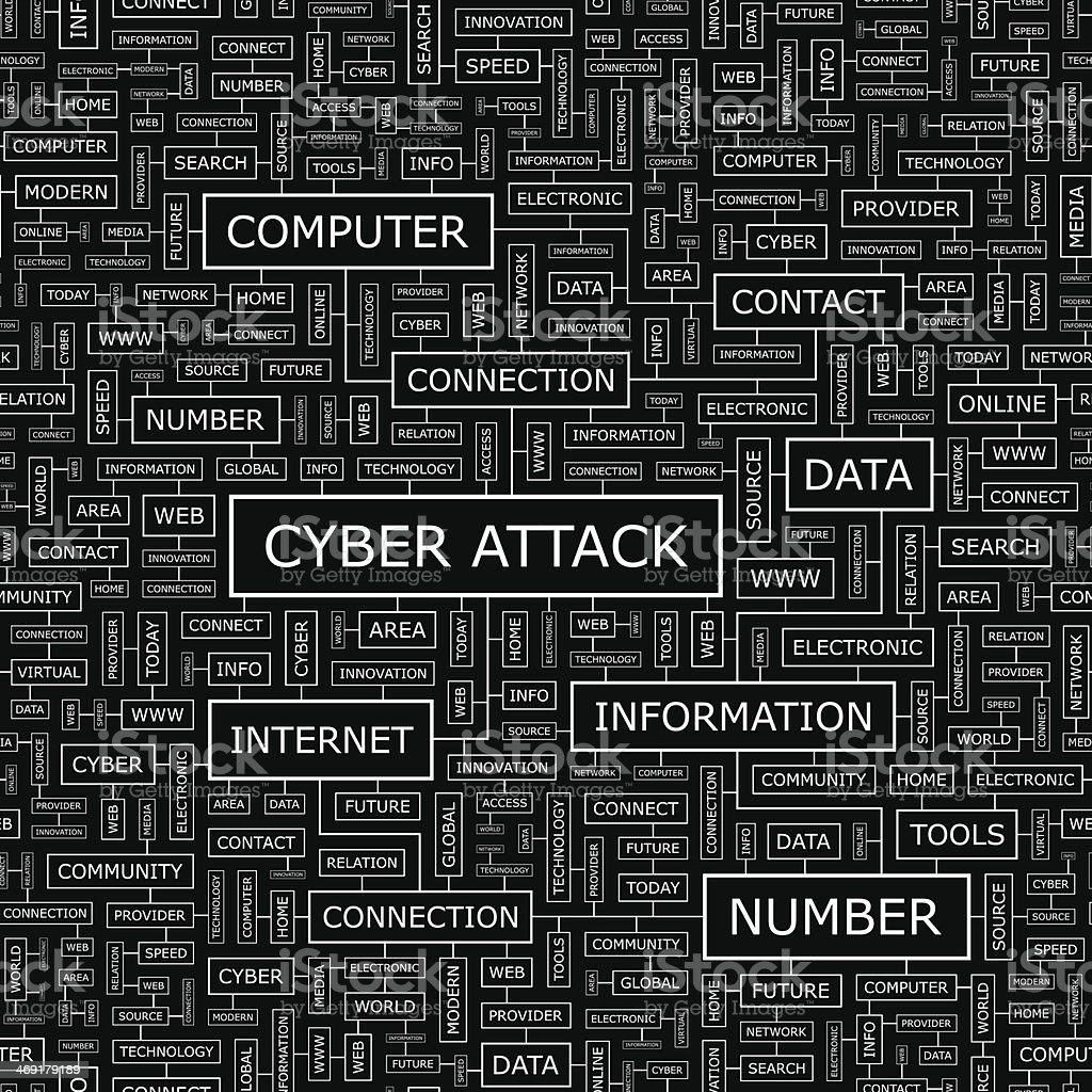 Cyber attack related words in a massive chart vector art illustration