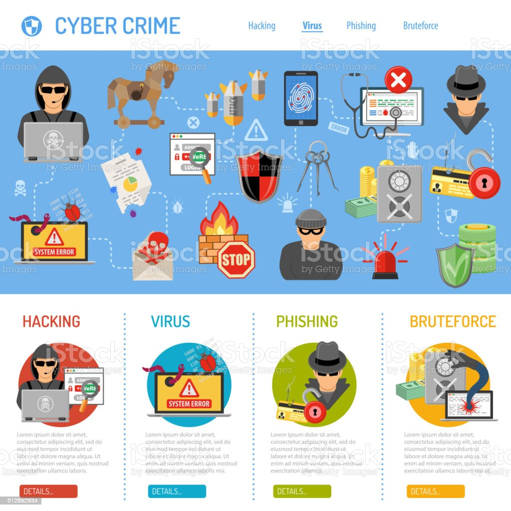 Cyber Crime Concept vector art illustration