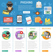 Cyber Crime phishing infographics with flat Icons Hacker, fingerprint, money. vector illustration