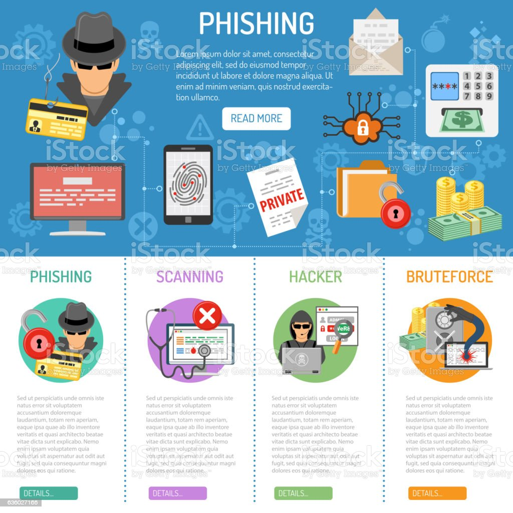 Cyber Crime phishing infographics vector art illustration