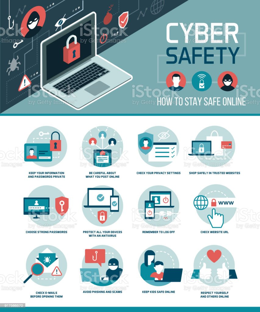 Cyber safety tips infographic - arte vettoriale royalty-free di Ambientazione