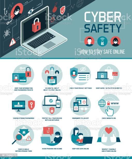 Cyber Safety Tips Infographic - Immagini vettoriali stock e altre immagini di Ambientazione