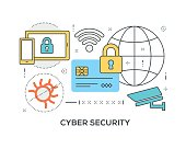 Cyber Security Concept with icons
