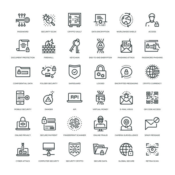 stockillustraties, clipart, cartoons en iconen met cyber security icon set - beveiligingssysteem