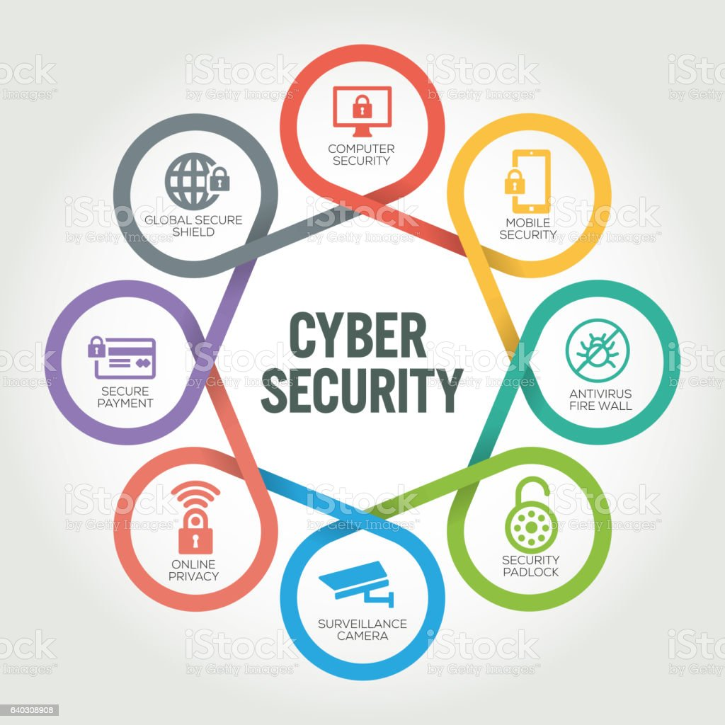 Cyber Security infographic with 8 steps, parts, options vector art illustration