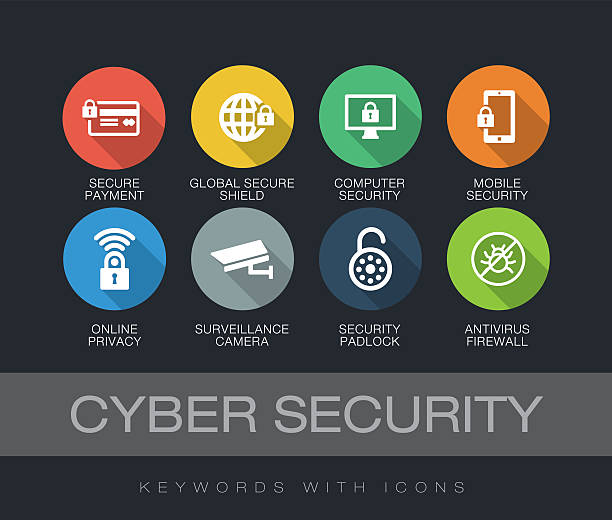 Cyber Security keywords with icons vector art illustration