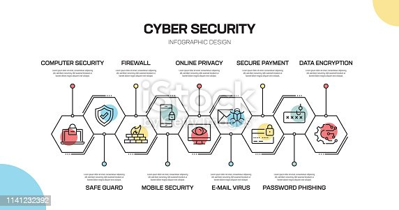 Cyber Security Related Line Infographic Design