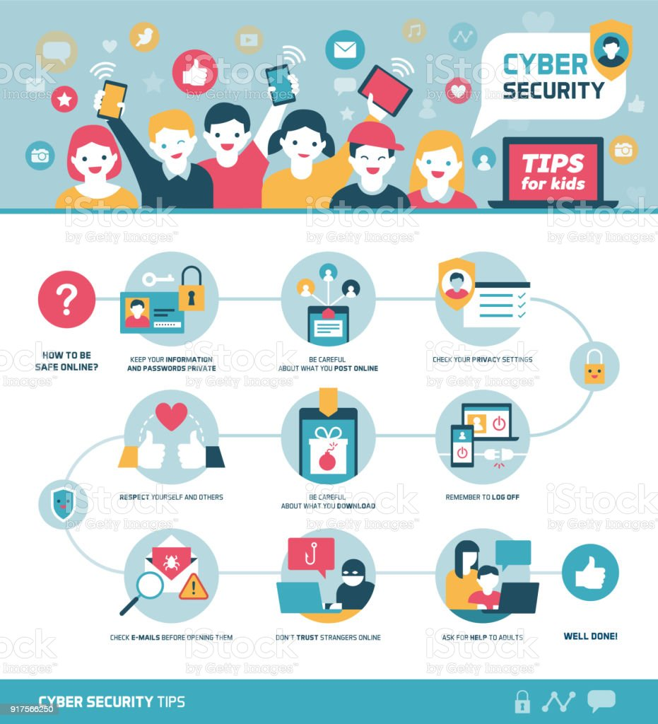 Free cyber chat