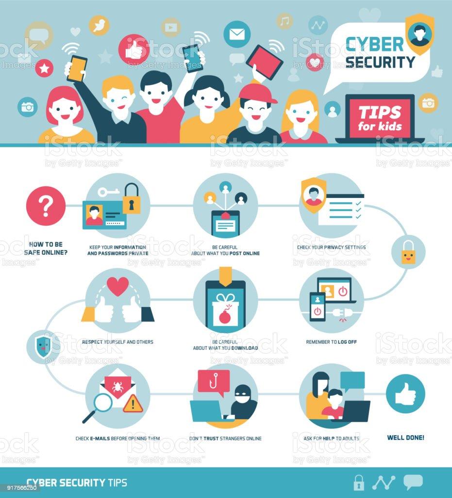 Cyber security tips for kids vector art illustration