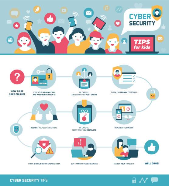 ilustraciones, imágenes clip art, dibujos animados e iconos de stock de ciber consejos de seguridad para niños - consejero de la escuela