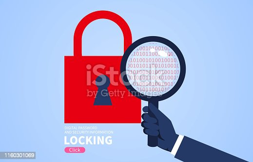 Cybercrime, digital passwords and security information